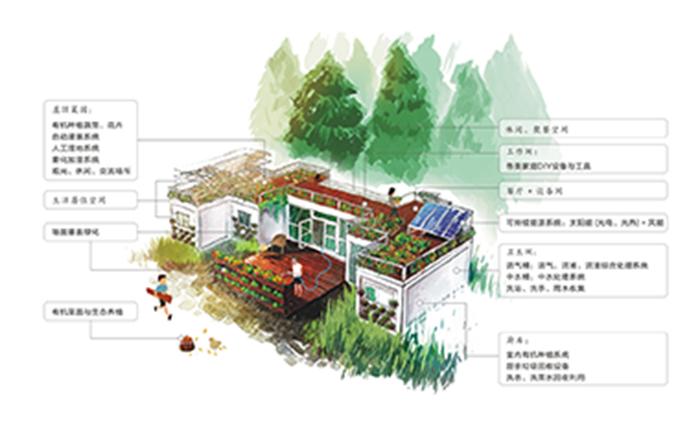 3-Design_description